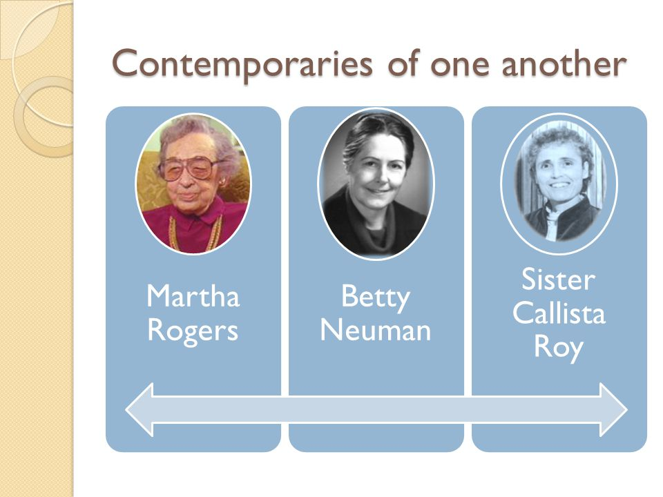 Contemporaries of one another