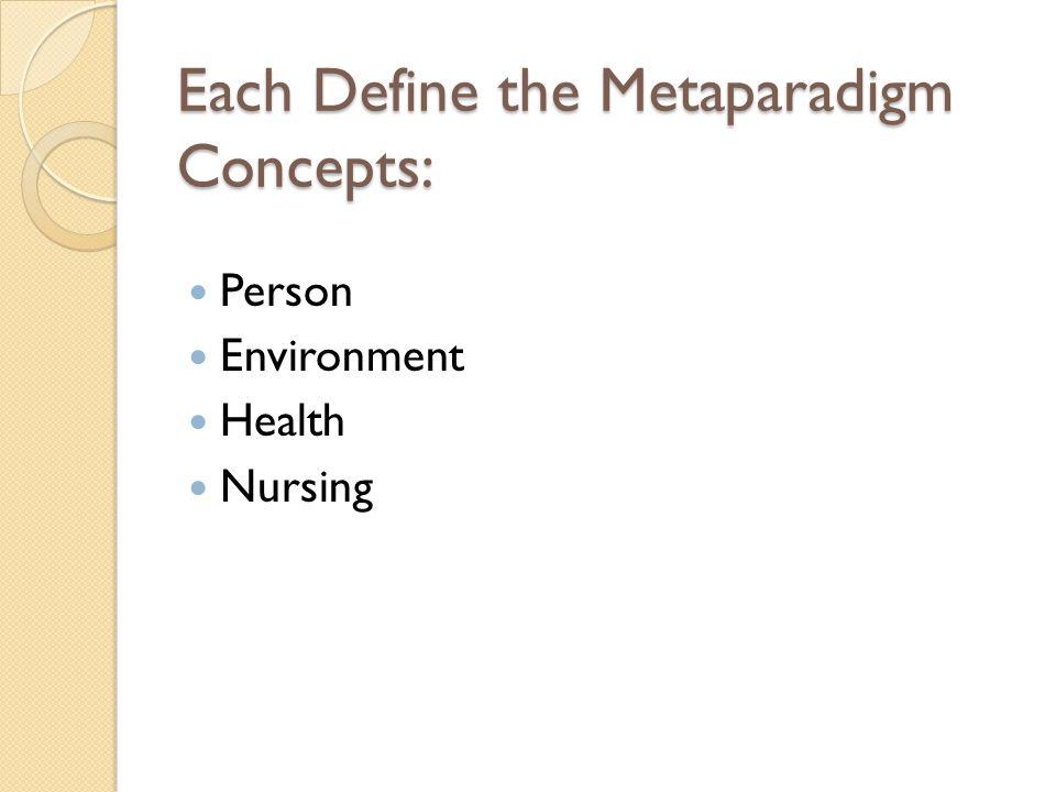 Each Define the Metaparadigm Concepts: