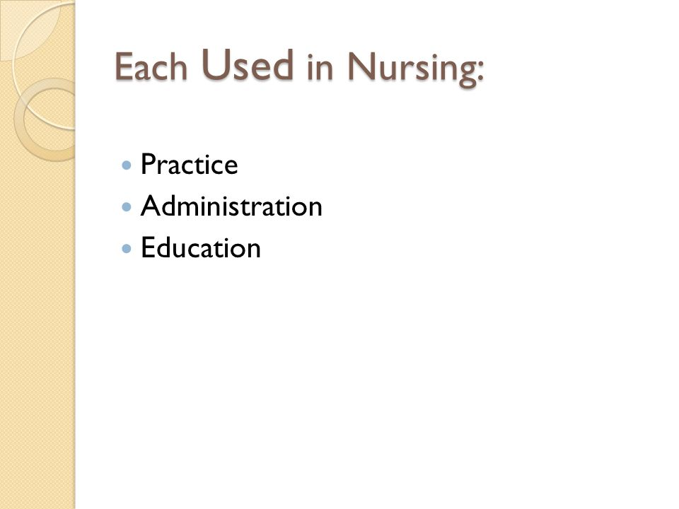 Each Used in Nursing: Practice Administration Education