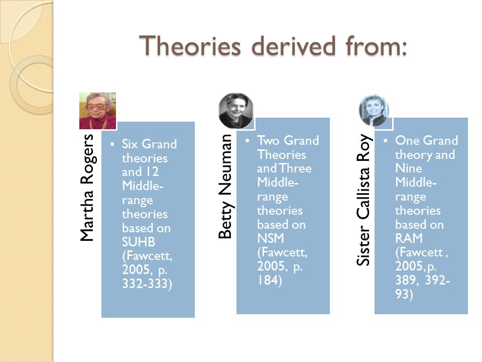 Theories derived from: