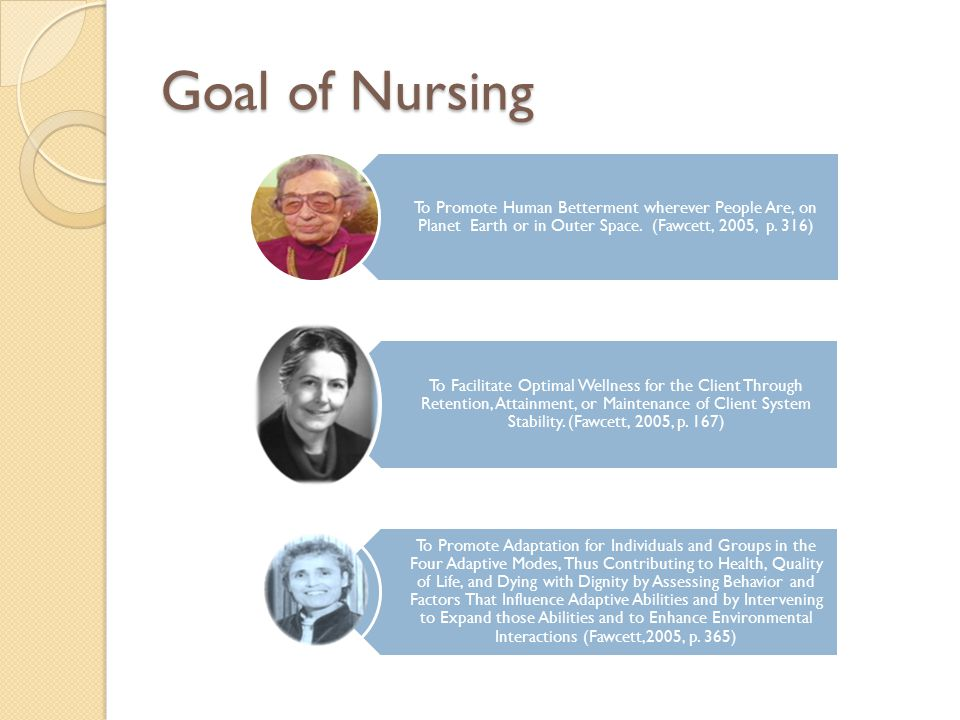 Goal of Nursing To Promote Human Betterment wherever People Are, on Planet Earth or in Outer Space. (Fawcett, 2005, p. 316)
