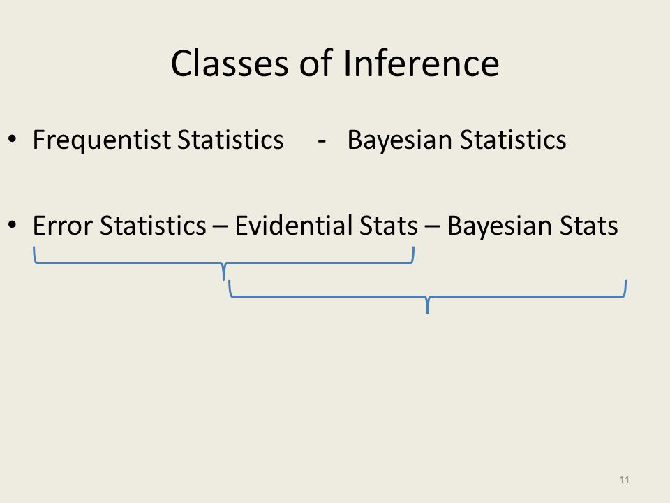 Classes of Inference Frequentist Statistics - Bayesian Statistics