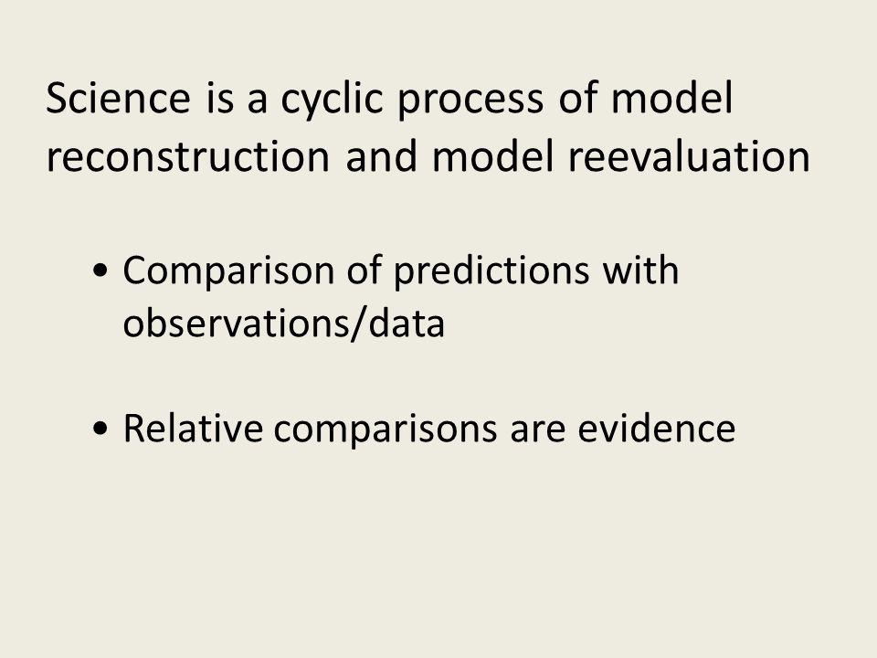 Science is a cyclic process of model reconstruction and model reevaluation