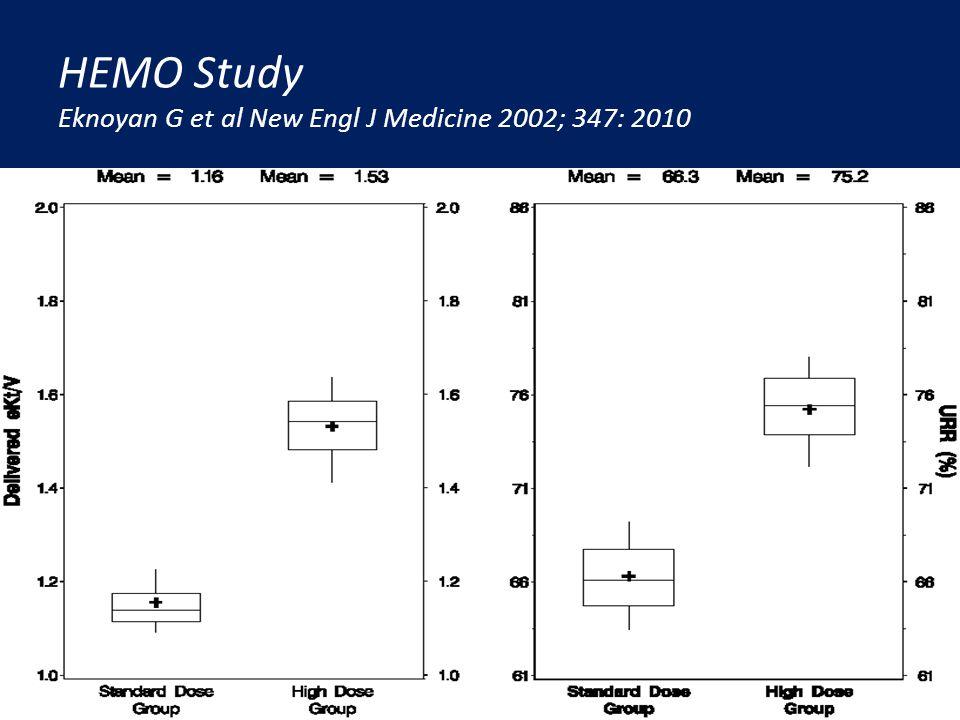 HEMO Study Eknoyan G et al New Engl J Medicine 2002; 347: 2010