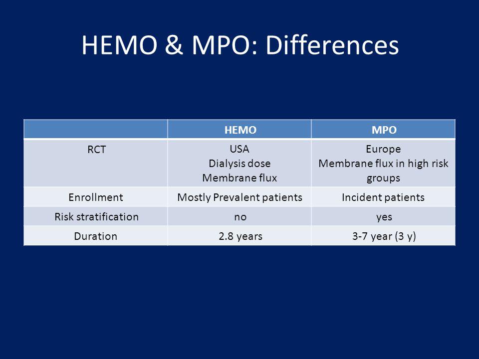 HEMO & MPO: Differences
