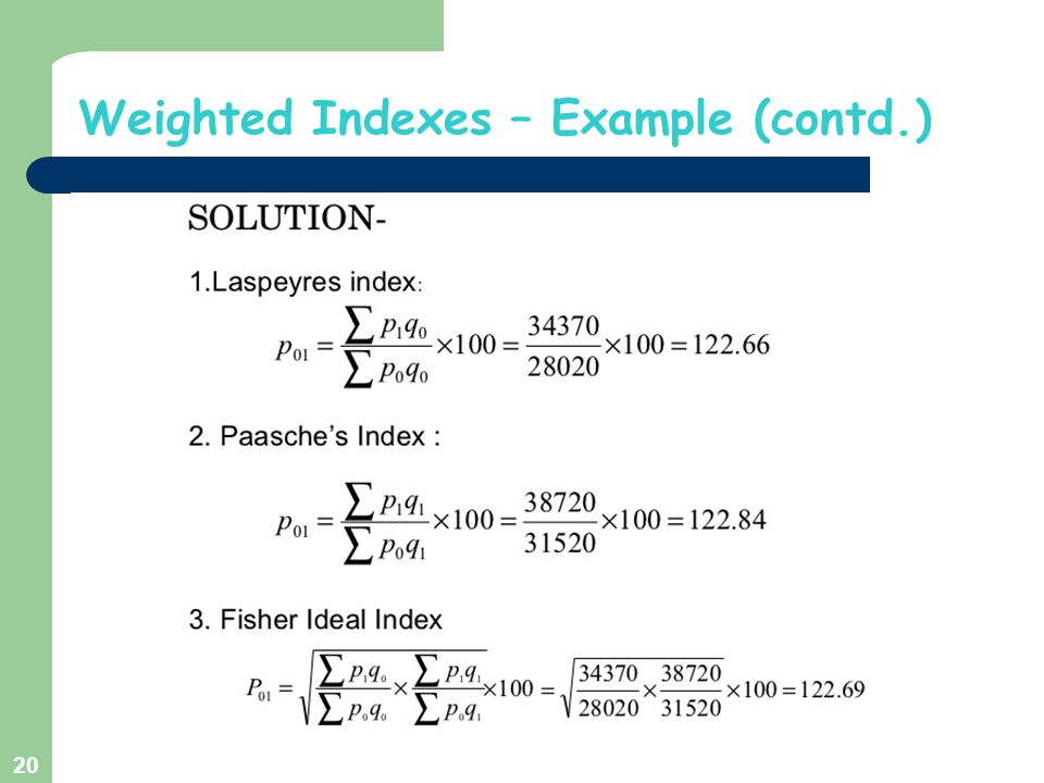 Weighted Indexes – Example (contd.)