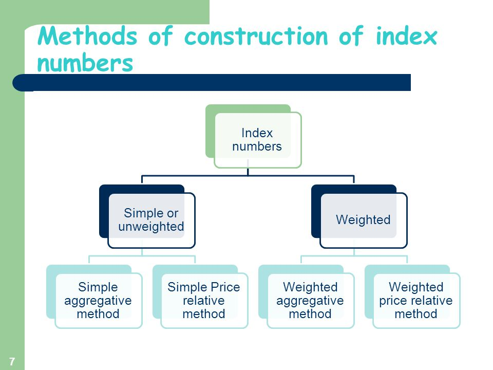 Methods of construction of index numbers