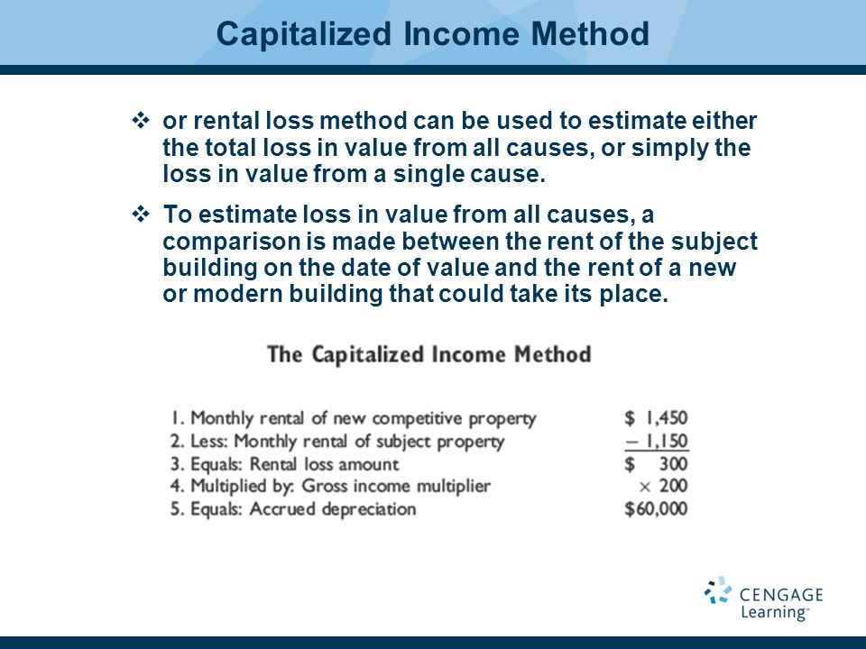 Capitalized Income Method