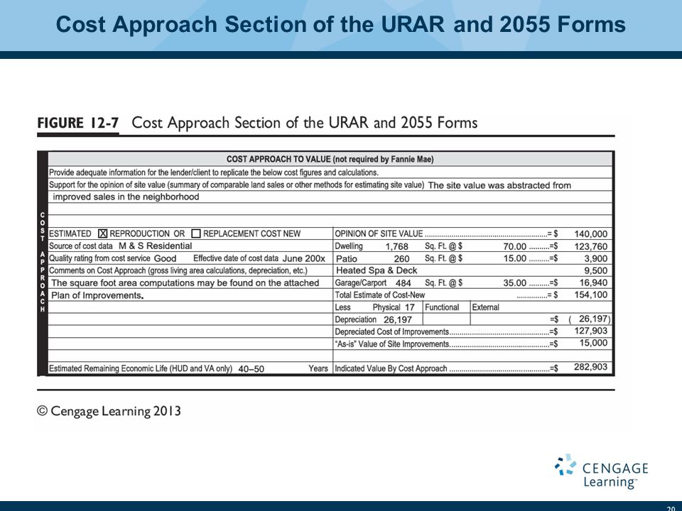 Cost Approach Section of the URAR and 2055 Forms