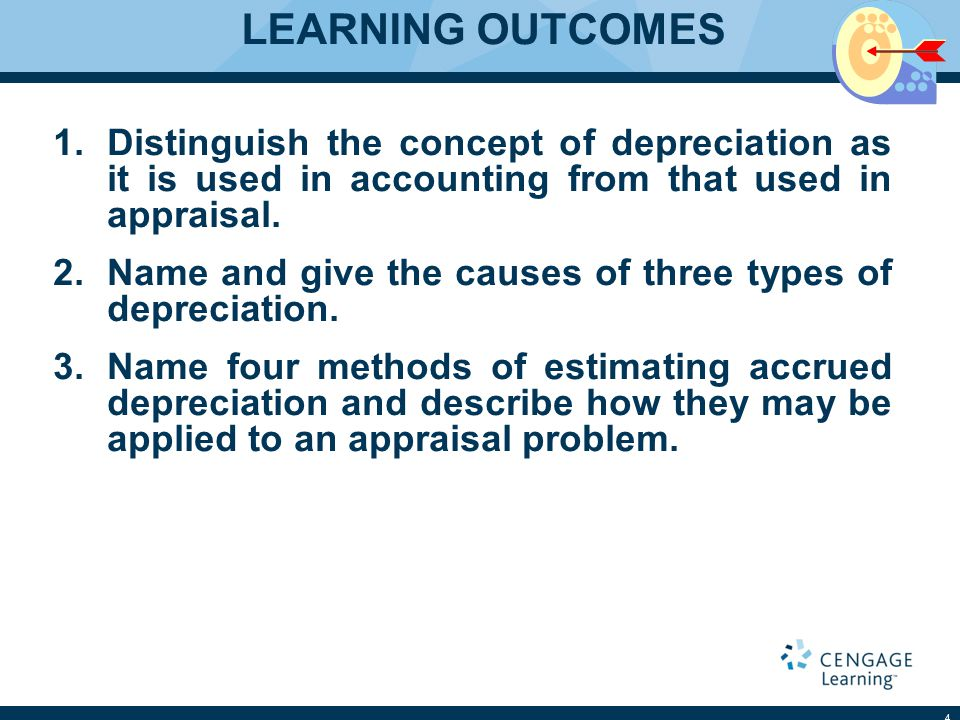 LEARNING OUTCOMES Distinguish the concept of depreciation as it is used in accounting from that used in appraisal.