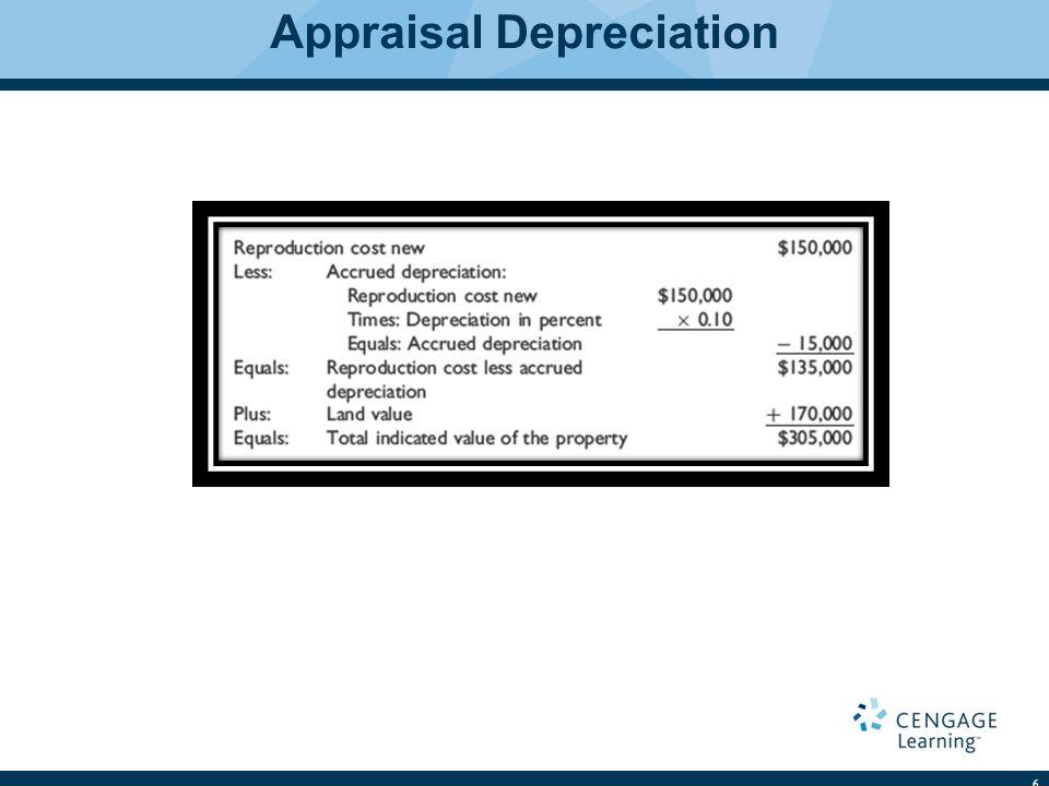 Appraisal Depreciation