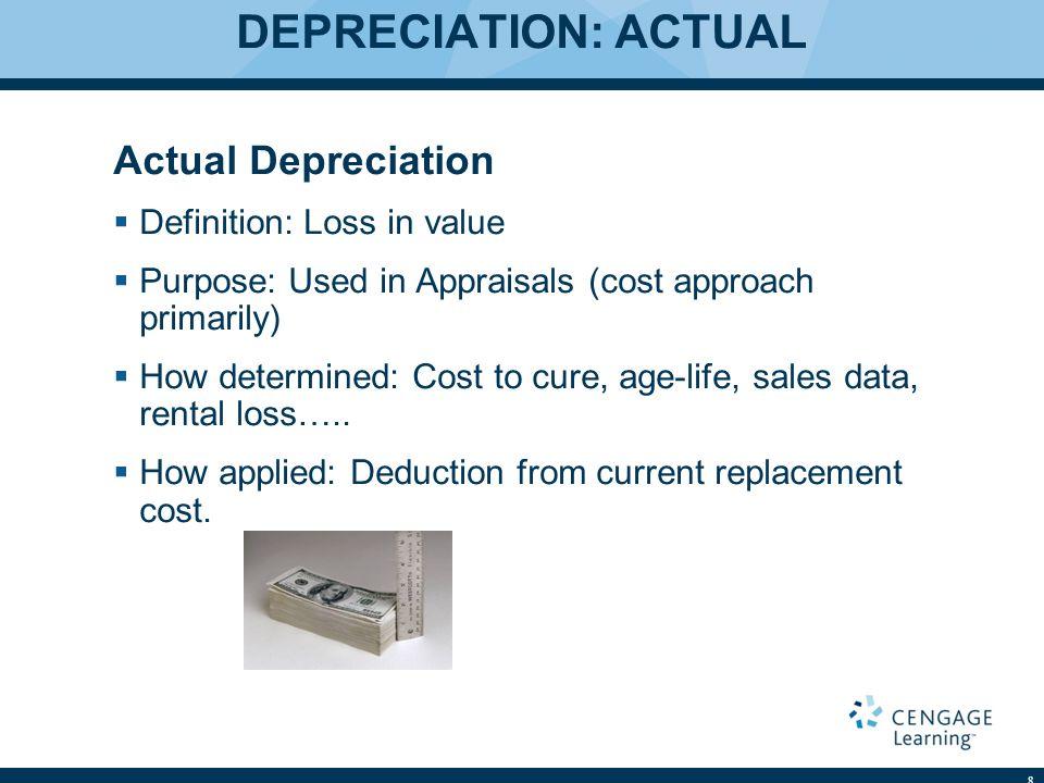 DEPRECIATION: ACTUAL Actual Depreciation Definition: Loss in value