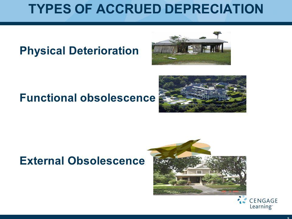 TYPES OF ACCRUED DEPRECIATION
