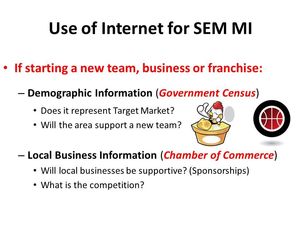 Use of Internet for SEM MI