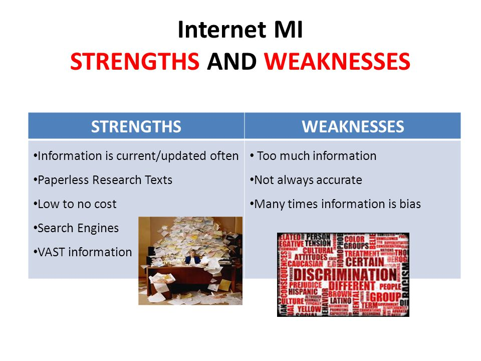 Internet MI STRENGTHS AND WEAKNESSES