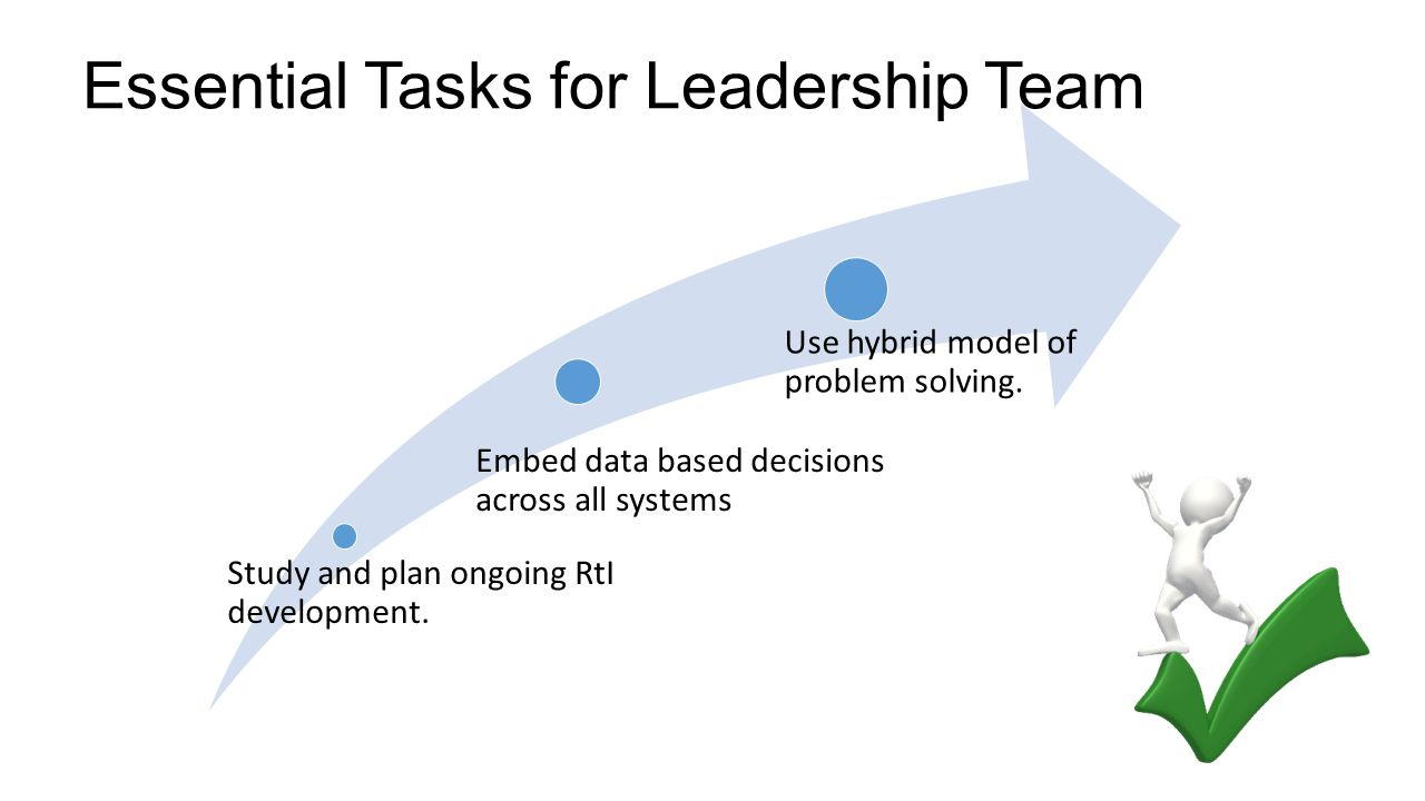 Essential Tasks for Leadership Team