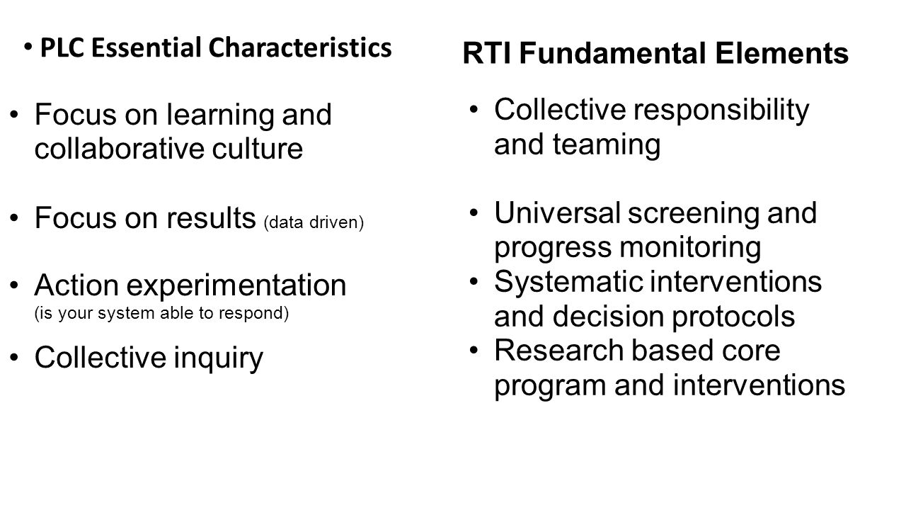 PLC Essential Characteristics