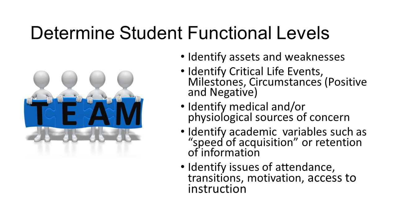 Determine Student Functional Levels