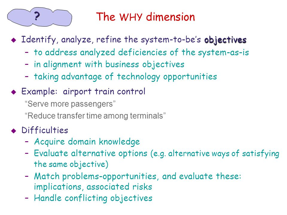 The WHY dimension Identify, analyze, refine the system-to-be's objectives. to address analyzed deficiencies of the system-as-is.
