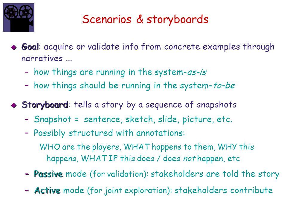 Scenarios & storyboards