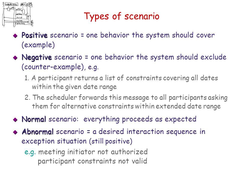 Types of scenario Positive scenario = one behavior the system should cover (example)