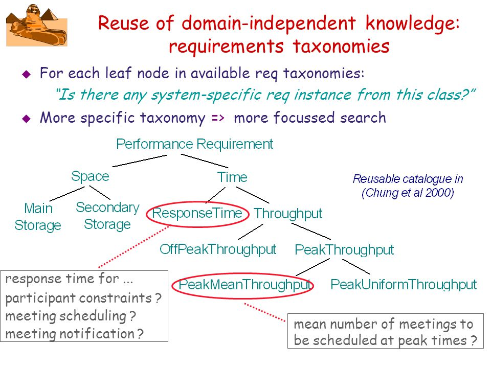 Reuse of domain-independent knowledge: requirements taxonomies