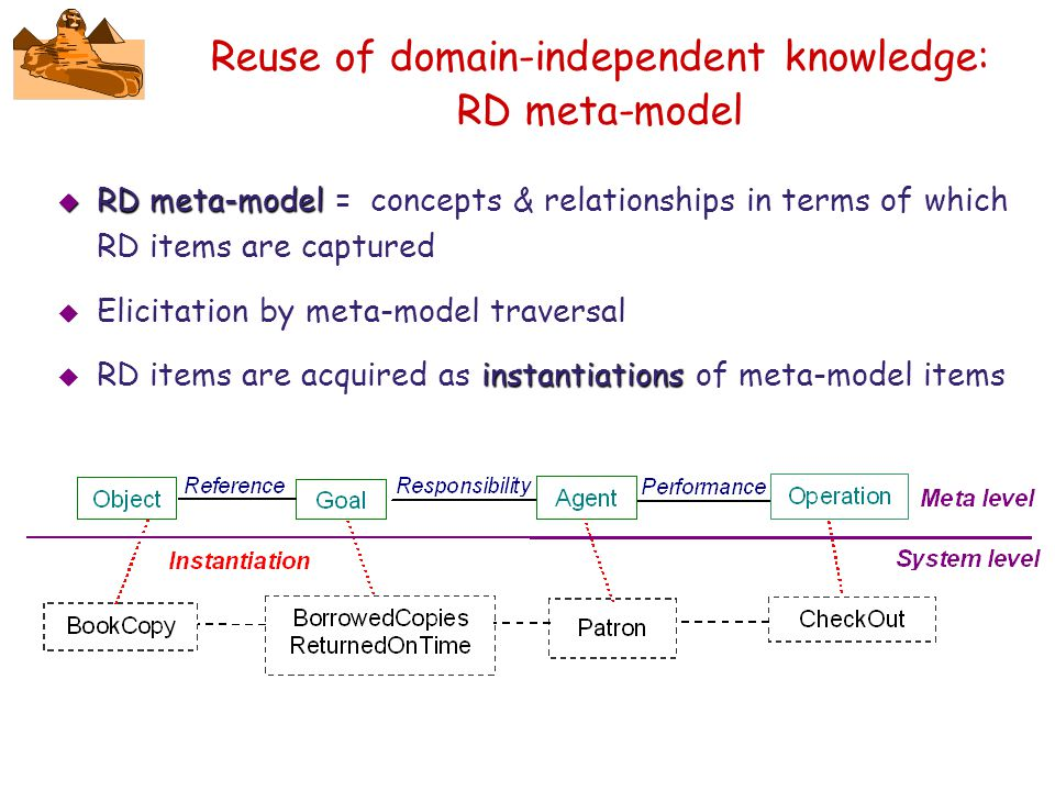 Reuse of domain-independent knowledge: RD meta-model