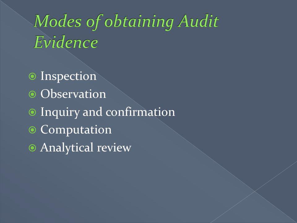 Modes of obtaining Audit Evidence