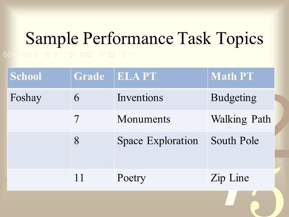 Sample Performance Task Topics