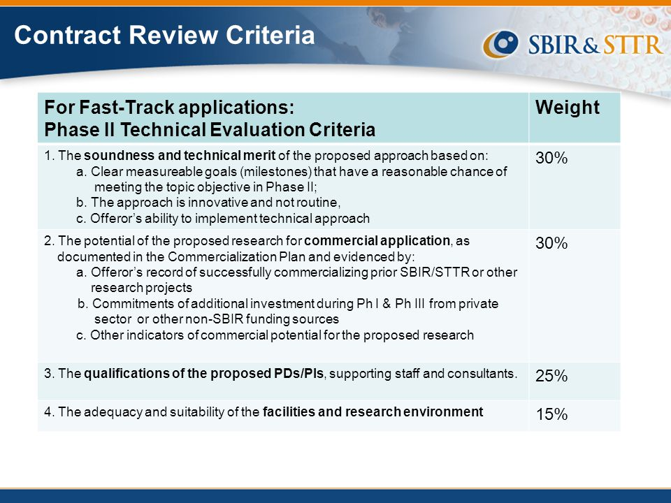 Contract Review Criteria
