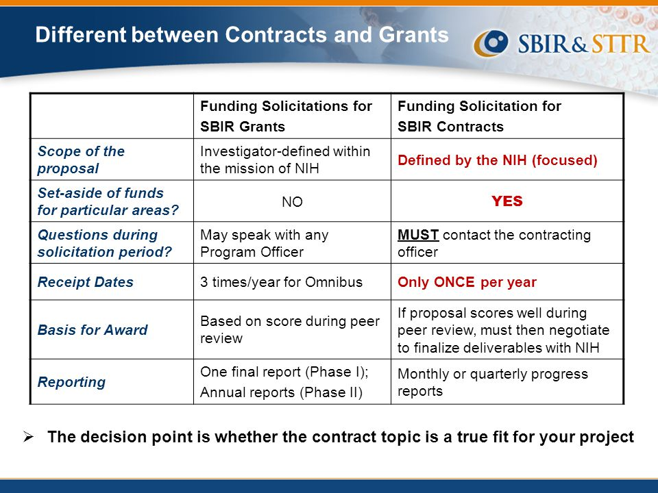 Different between Contracts and Grants