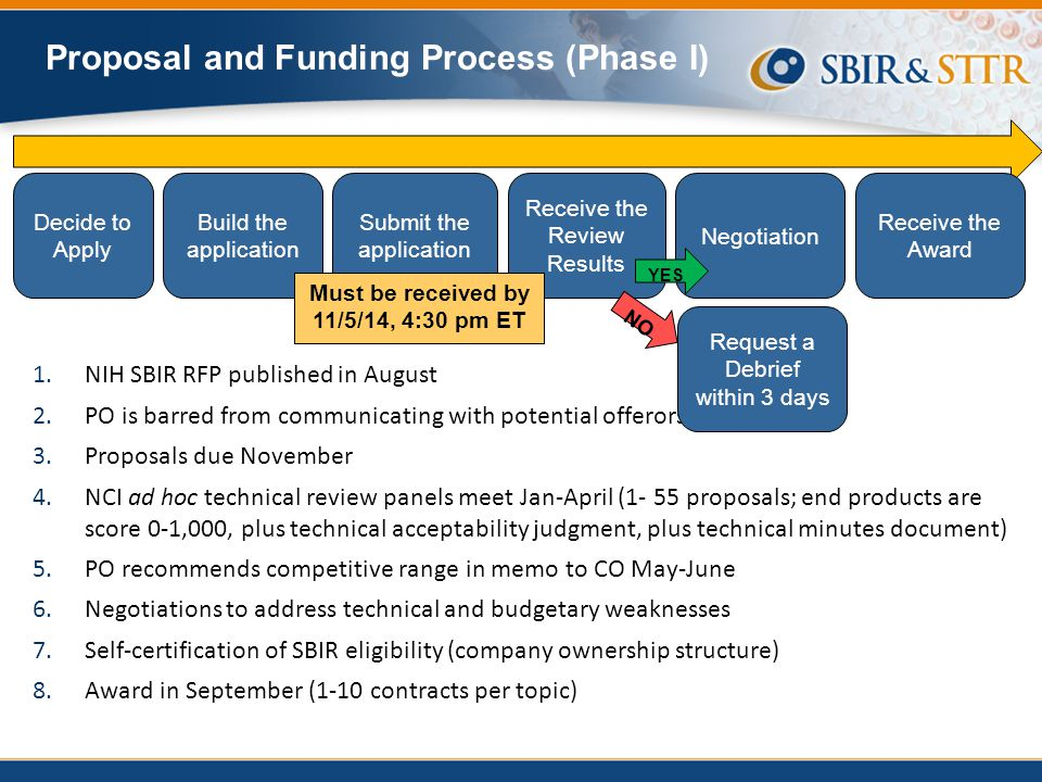Proposal and Funding Process (Phase I)