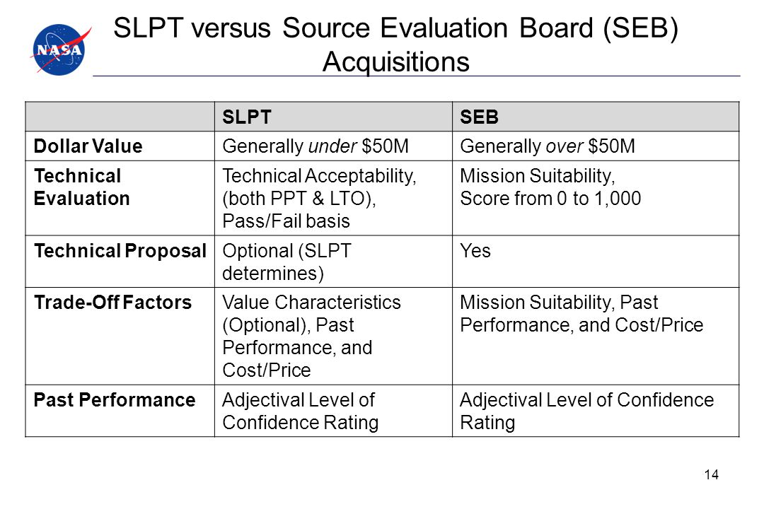 SLPT versus Source Evaluation Board (SEB) Acquisitions