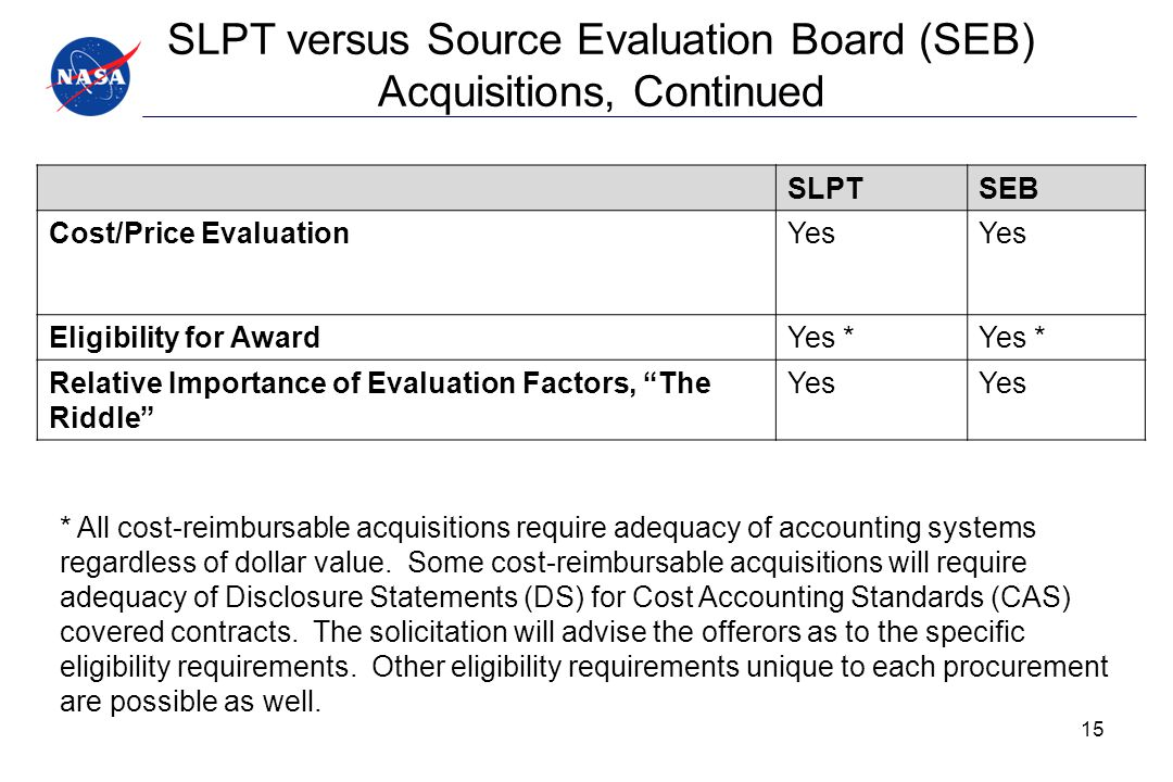 SLPT versus Source Evaluation Board (SEB) Acquisitions, Continued