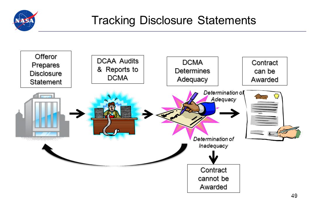 Tracking Disclosure Statements