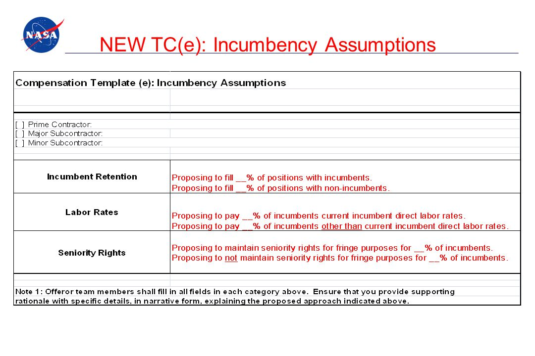 NEW TC(e): Incumbency Assumptions