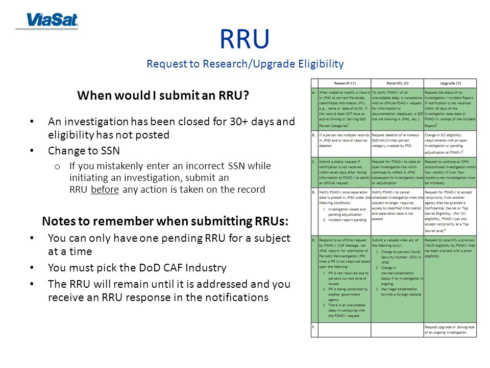 RRU Request to Research/Upgrade Eligibility