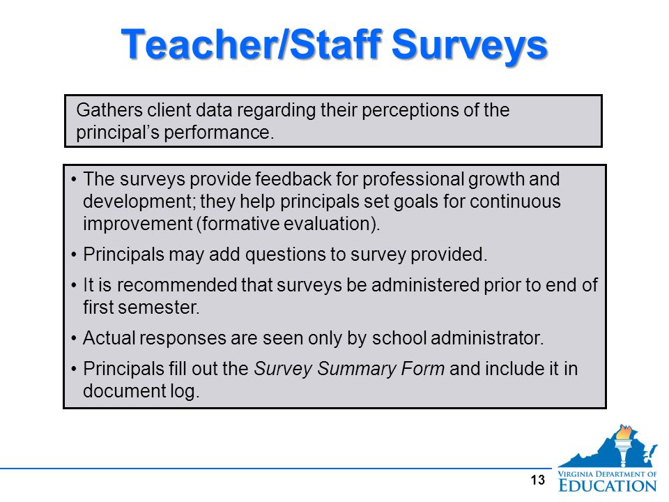 Teacher/Staff Surveys
