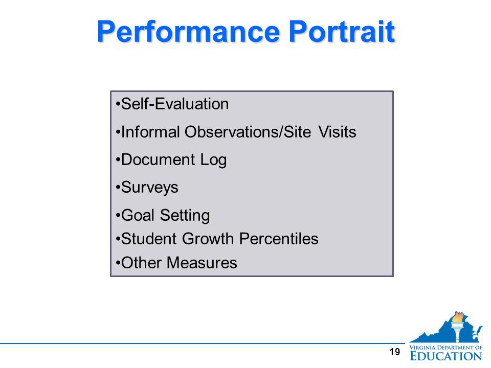 Performance Portrait Self-Evaluation Informal Observations/Site Visits