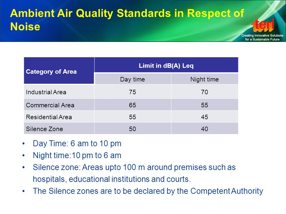 Ambient Air Quality Standards in Respect of Noise