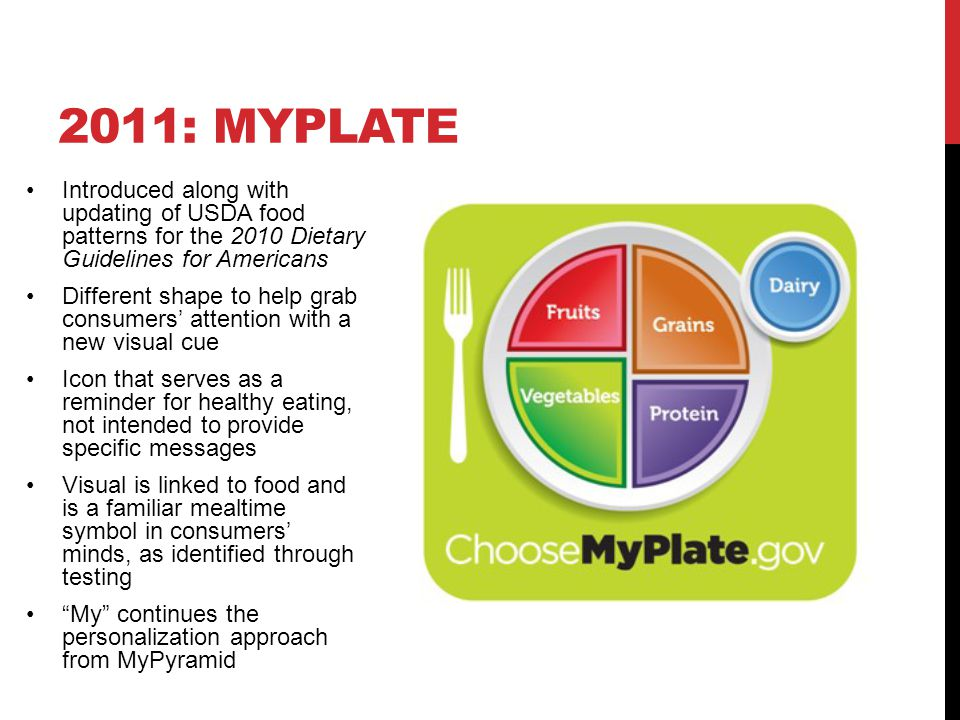2011: MyPlate Introduced along with updating of USDA food patterns for the 2010 Dietary Guidelines for Americans.
