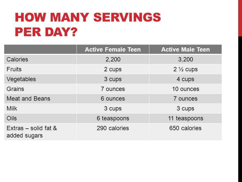 How Many Servings Per day