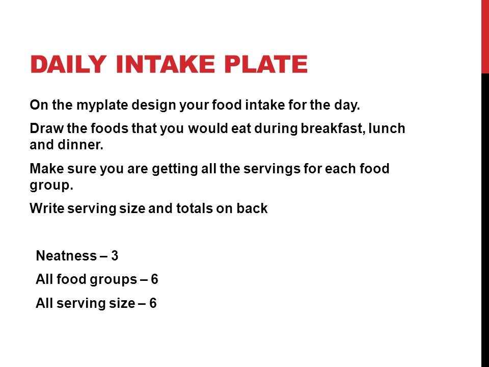 Daily Intake Plate