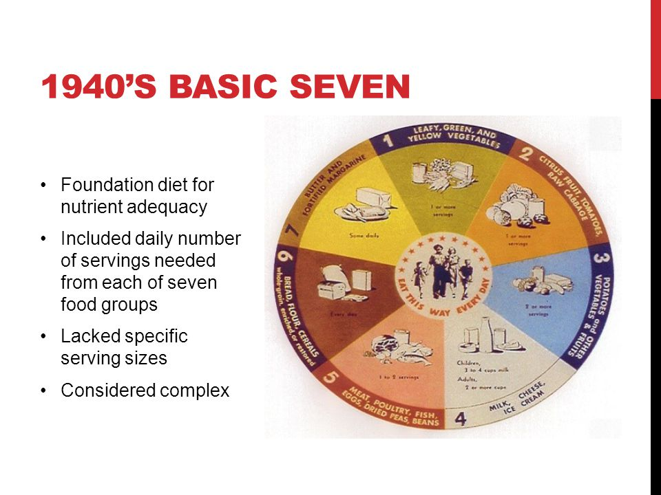 1940's Basic Seven Foundation diet for nutrient adequacy
