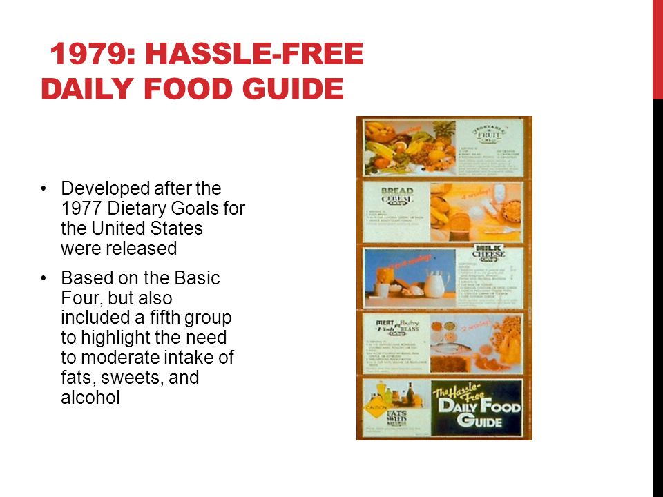 1979: Hassle-Free Daily Food Guide