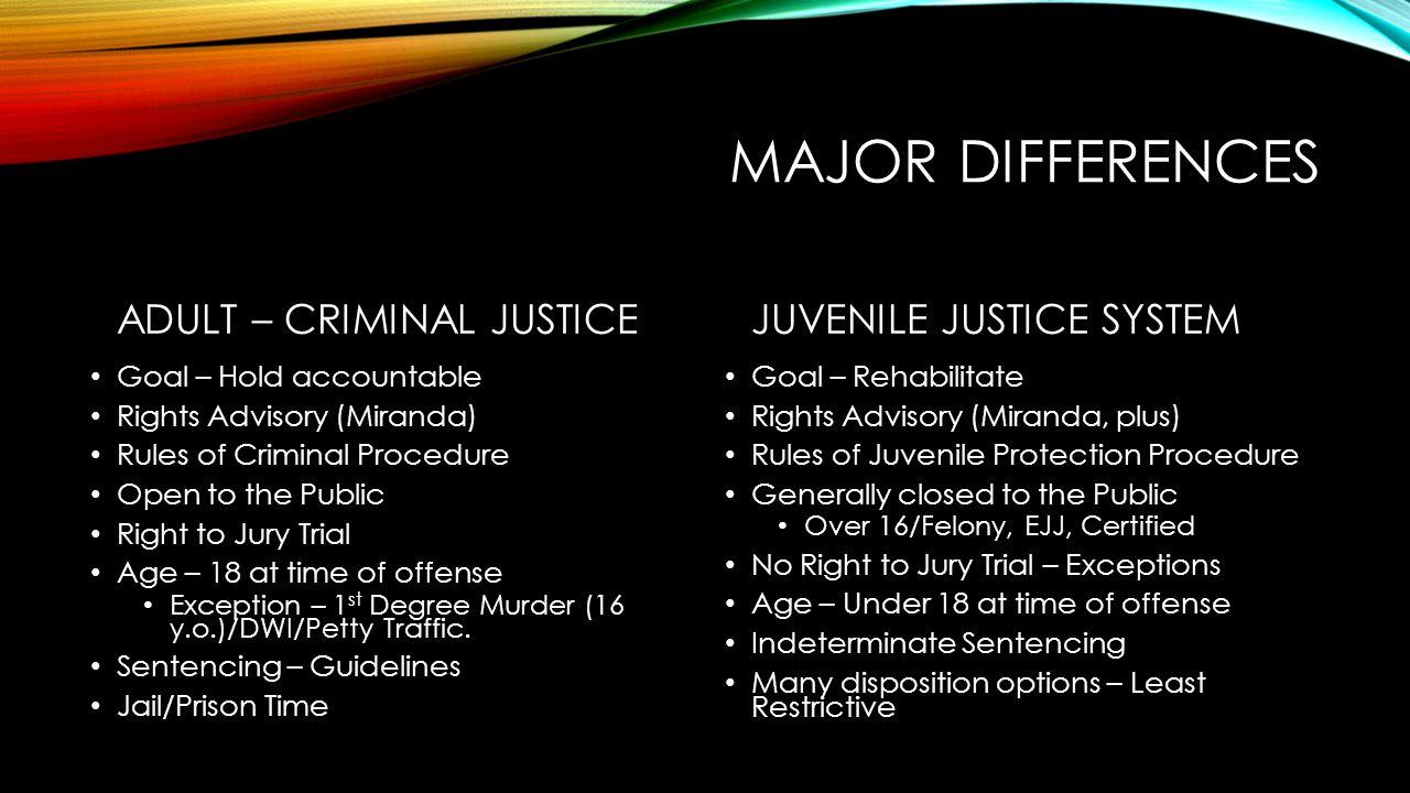Major Differences ADULT – CRIMINAL JUSTICE JUVENILE JUSTICE SYSTEM