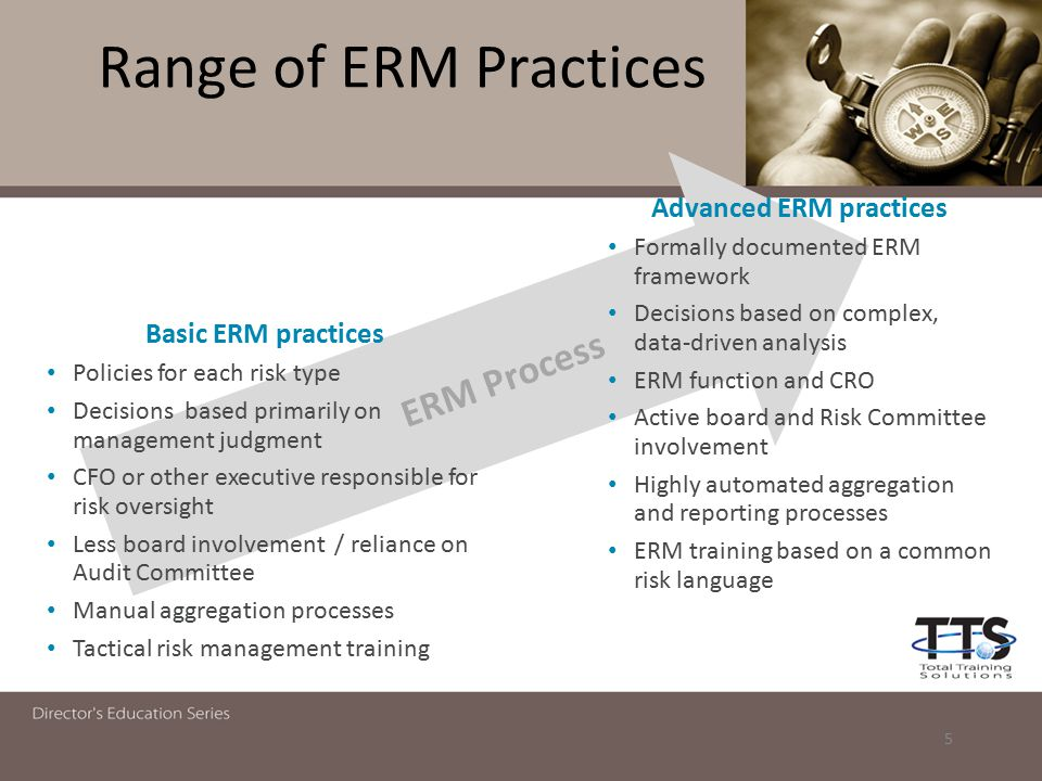 Advanced ERM practices