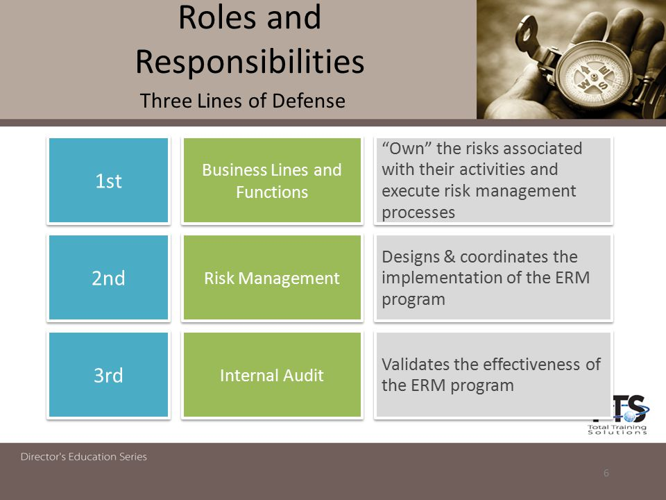 roles and responsibilties