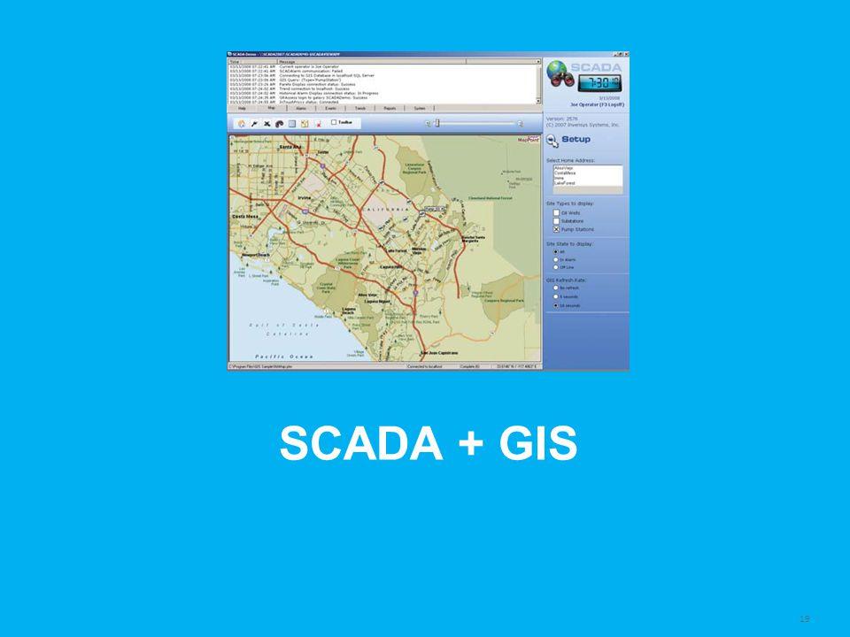 SCADA + GIS