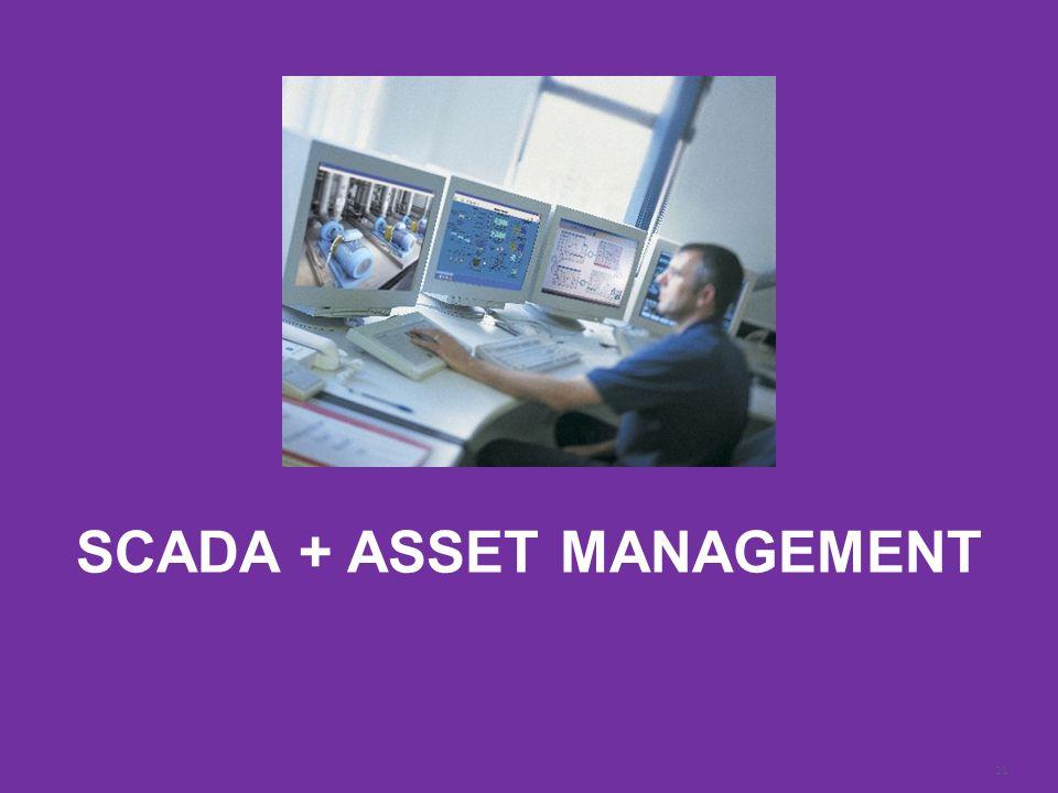 SCADA + Asset Management